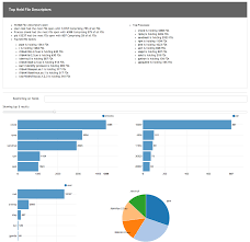 http access log analyzer log analyzer hat customer portal