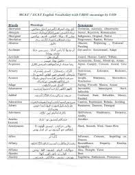 Meaning Of Antonym And Synonym Mcat English Vocabulary List 2014 15 By Uhs