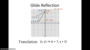 Glide Reflection Worksheet Geometry Composite Transformations Youtube