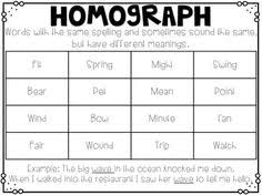 homographs u2026 u2026 pinteres u2026