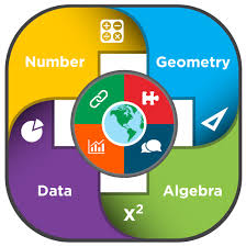 mathematics nde