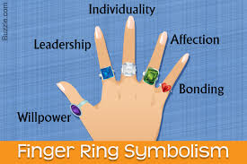 rings finger images What does wearing rings on each finger actually mean jpg