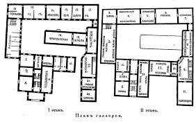 Art Gallery Floor Plan by File Tretyakov Gallery Floor Plan 1915 Jpg Wikimedia Commons