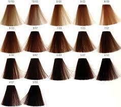 keune 5 23 haircolor use 10 for how long on hair hair shades of brown chart keune hair color shades chart dark