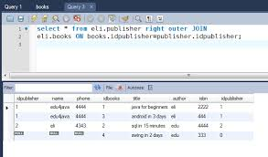 Joining Tables In Sql Joins Inner Join Left Join Right Join With Mysql Workbench