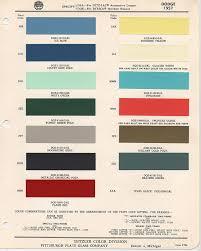 viewing a thread 1957 dodge coronet decode