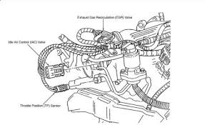 3 lumina engine diagrams 1l wiring diagrams instruction