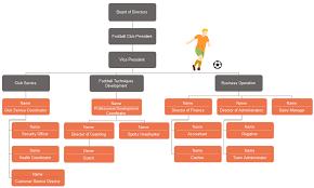football club organizational chart u2013 introduction and example
