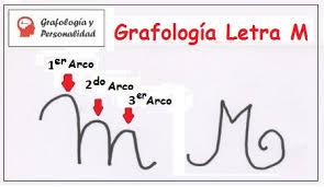 imagenes que empiecen con la letra am grafología letra m y las relaciones personales