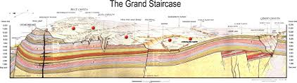 Map Of Arizona And Utah by Grand Staircase Escalante National Monument Wikipedia