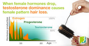 what causes hair loss in women over 50 do high testosterone levels cause hair loss