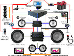how to install a car stereo system wiring diagram gooddy org