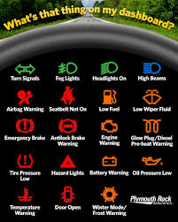 What Does Check Gages Light Mean Got A Blinking Light On Your Dashboard Find Out What It Means So
