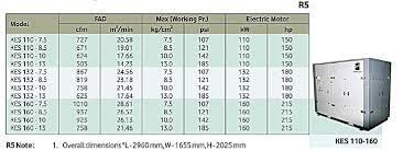 kirloskar compressors kpcl nikhil technochem pvt ltd