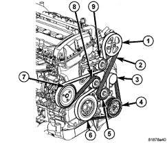2008 dodge avenger 4 cylinder 2008 dodge avenger l4 2 4l serpentine belt diagram