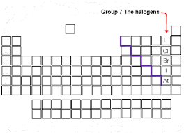 Group 7 Periodic Table Salt Formers Chemlegin