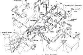 1988 ez go electric golf cart wiring diagram 4k wallpapers