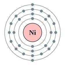 atom diagram to label database wiring diagram