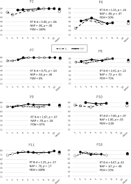 alternating treatment design functional analytic psychotherapy compared with supportive