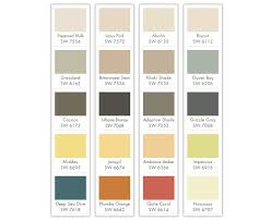 Kitchen Color Schemes With Painted Cabinets by How To Create Kitchen Color Schemes