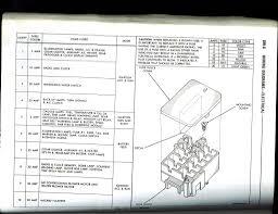 1994 dodge ram fuse box diagram 1994 dodge ram van 3500 fuse box