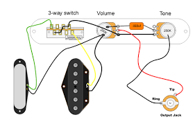 squire tele wiring diagram squire wiring diagrams instruction