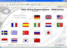bmw wiring diagram system contains the electrical wiring diagrams