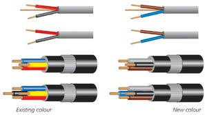 new cable colour code