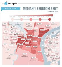 most expensive rentals in philly average over 1 800 a month