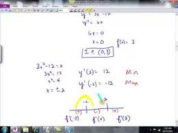 calc section 4 4 concavity and curve sketching youtube