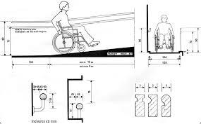 cuisine handicap norme normes re accès handicapé recherche normes