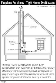 fireplace u0026 chimney