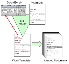Excel Mail Merge Template Word Mail Merge 5 Creating Your Message And