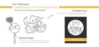 home design software wiki team sysu software 2015 igem org