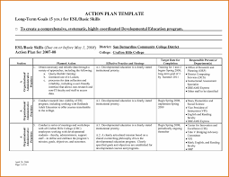 template word action plan template indemnity form free coupon