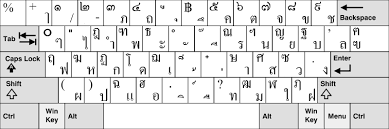 keyboard layout ansi keyboard layout wikiwand