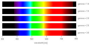 color spectrometer wavelengthtocolor