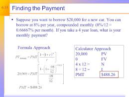 Formula Credit Card Minimum Payment Chapter Outline Future And Present Values Of Flows
