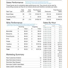 daily sales report template excel and daily sales report sample