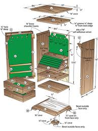 jewelry box woodworking project plans workshop projects and plans