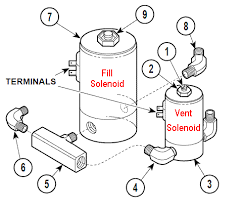 how to remove and install the m9 fill solenoid valve