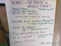 house on mango street theme quotes the house on mango street plot diagram suckup info