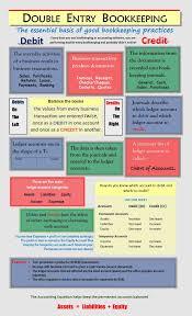 Spreadsheet Examples Excel Accounts Spreadsheet Template Virtren Com