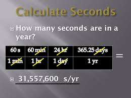 How Many Years In A Light Year Light Years Grade 8 Unit Ppt Video Online Download