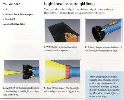 how does light travel images Where does light come from ency123 jpg