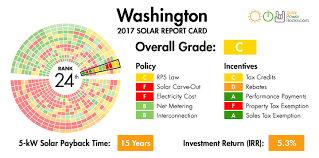 2016 optional state sales tax table 2018 guide to washington home solar incentives rebates and tax credits