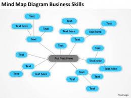 mind map diagram business skills ppt best plans powerpoint