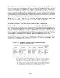 Cardinal Greenway Map Case Studies Traveler Response To Transportation System Changes
