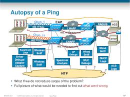 cloud stencil visio flow diagram definition maps clip art