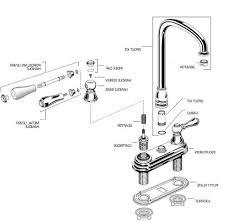 Kitchen Sink Plumbing Parts Kitchen Sink Drain Parts Diagram Kenangorgun
